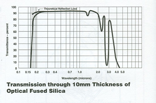 Optical Components Boston Piezo Optics Inc